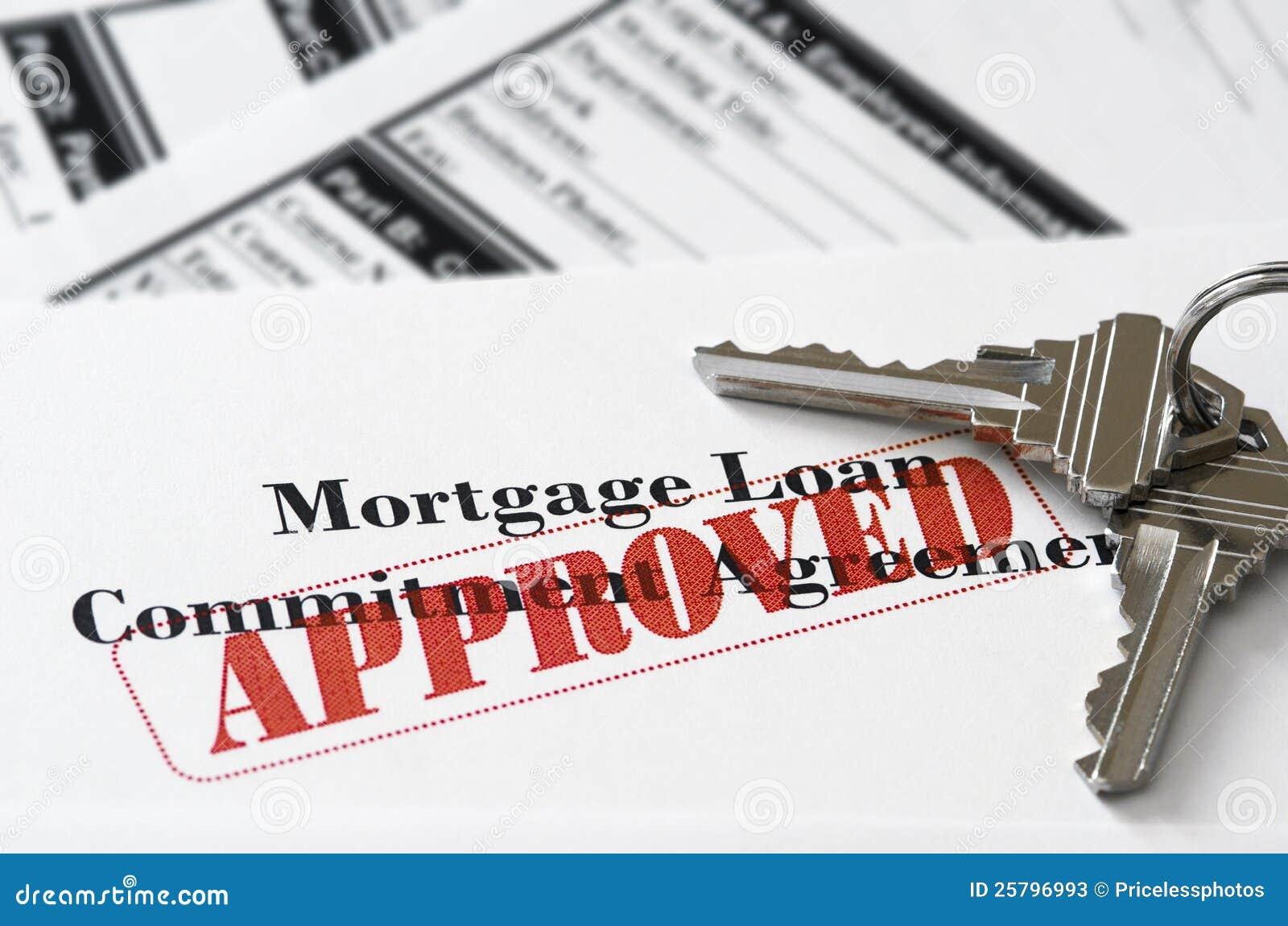 Nieruchomości Hipoteka Zatwierdzał Pożyczkowego Dokument