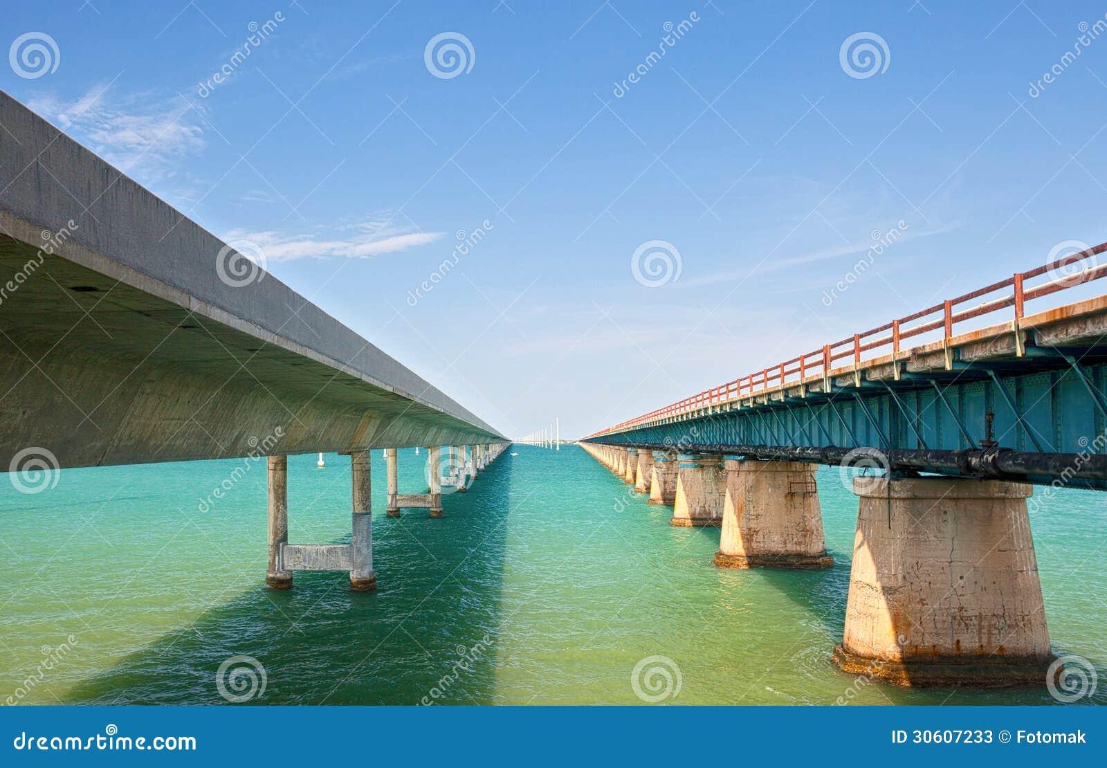 Nieskończony mosta pojęcie