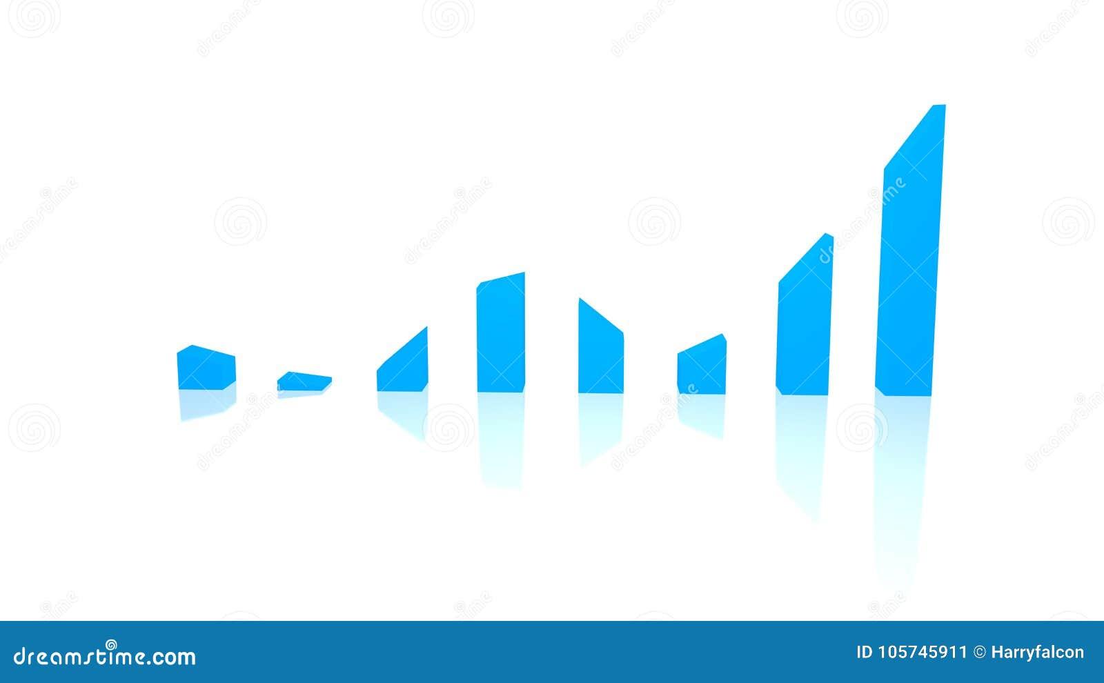Niespokojny wykresu przedstawienie wzrasta i spadki, synkliny i szczyty,