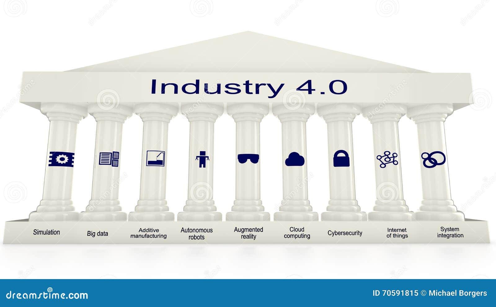 the nine pillars of industry 4 0 stock illustration