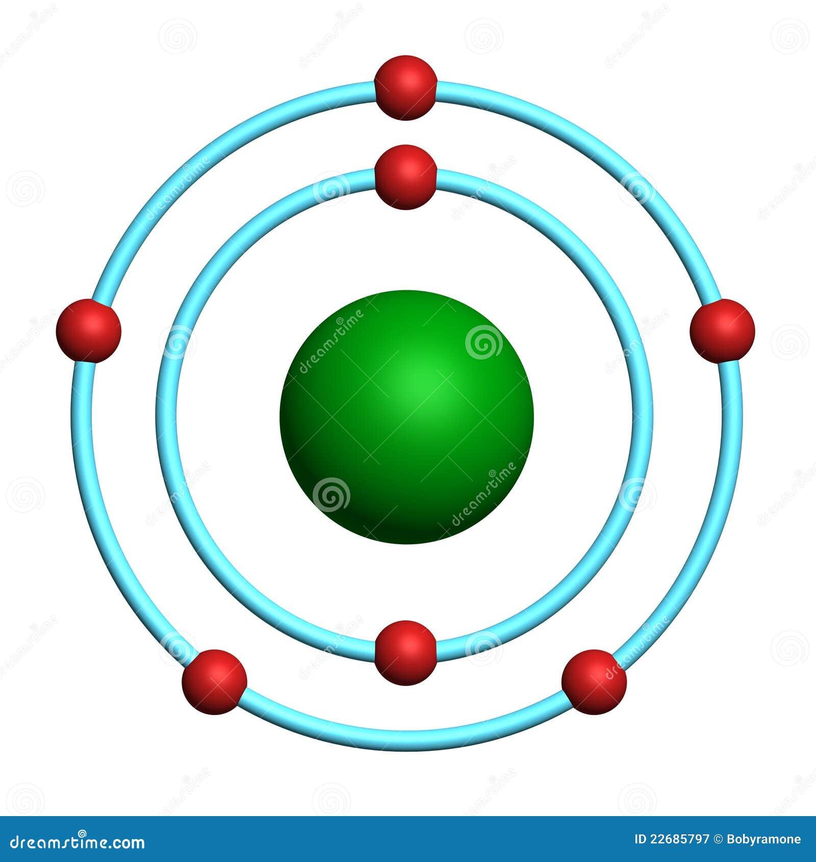 Nitrogen Model