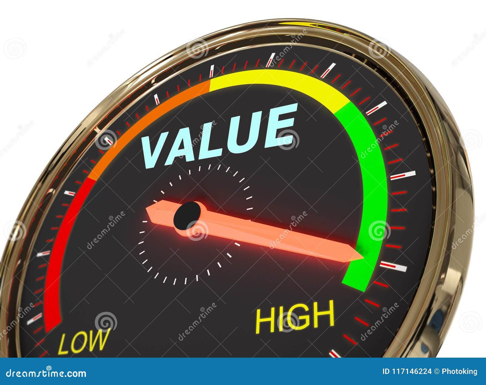 Nivel de medición del valor