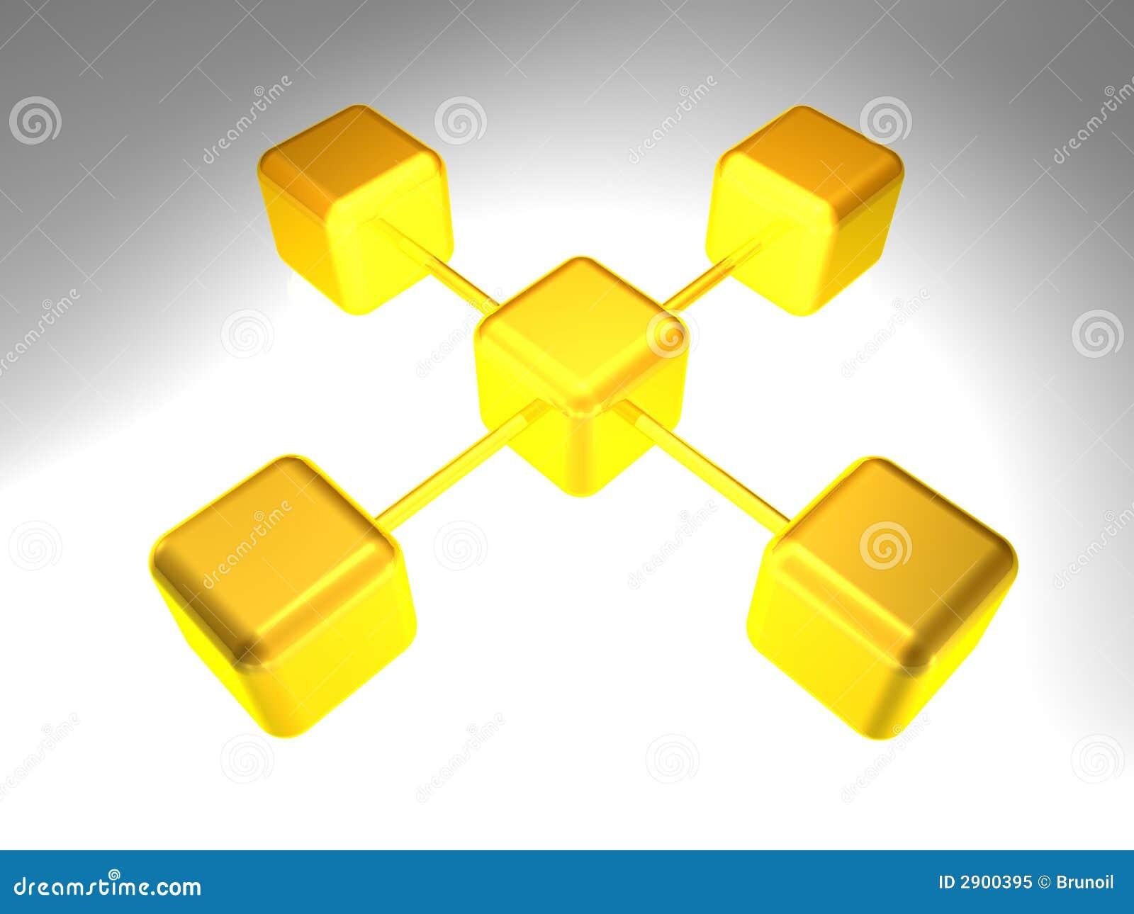 Noeud de réseau 3D