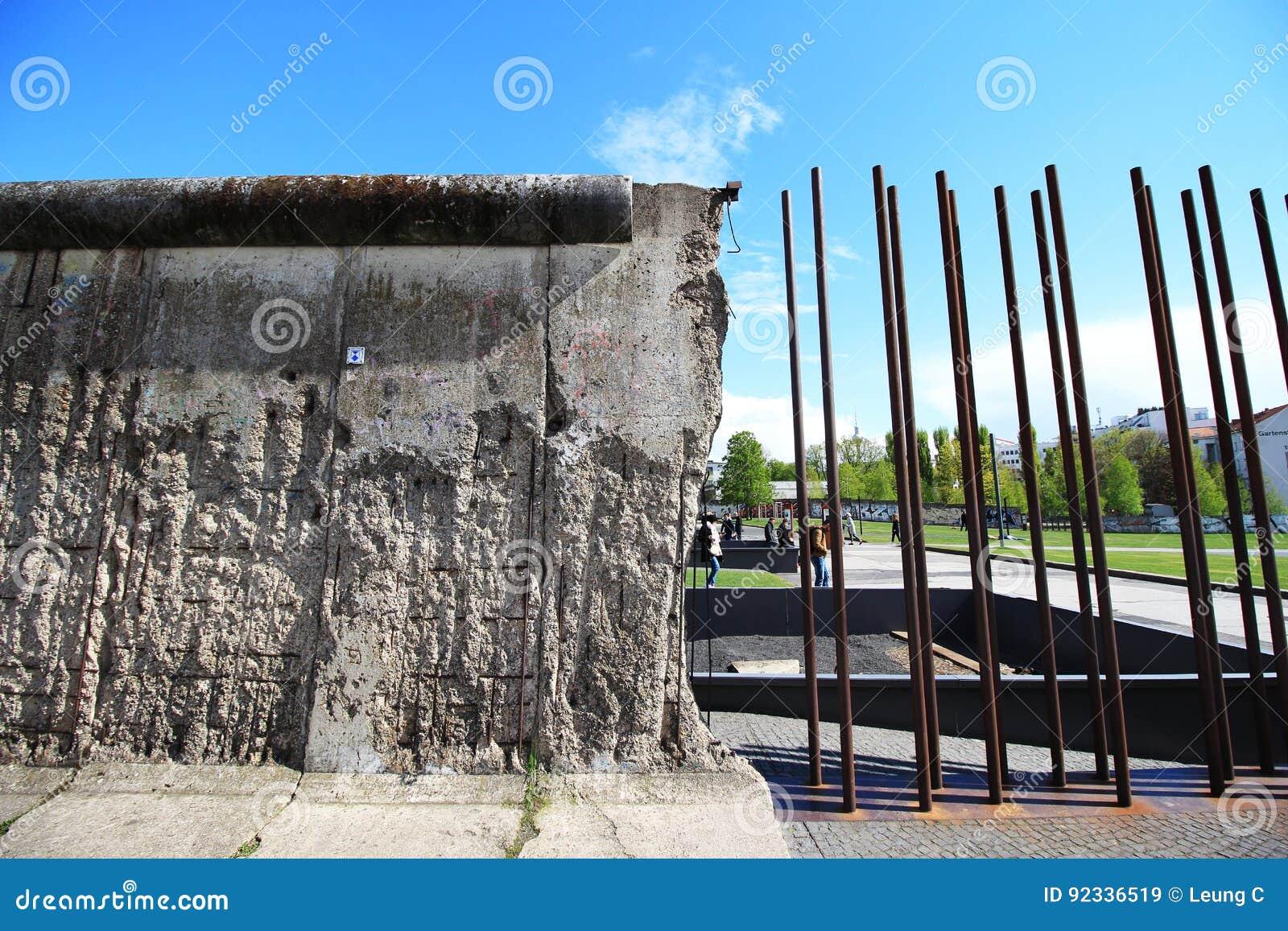 Non più Berlin Wall!