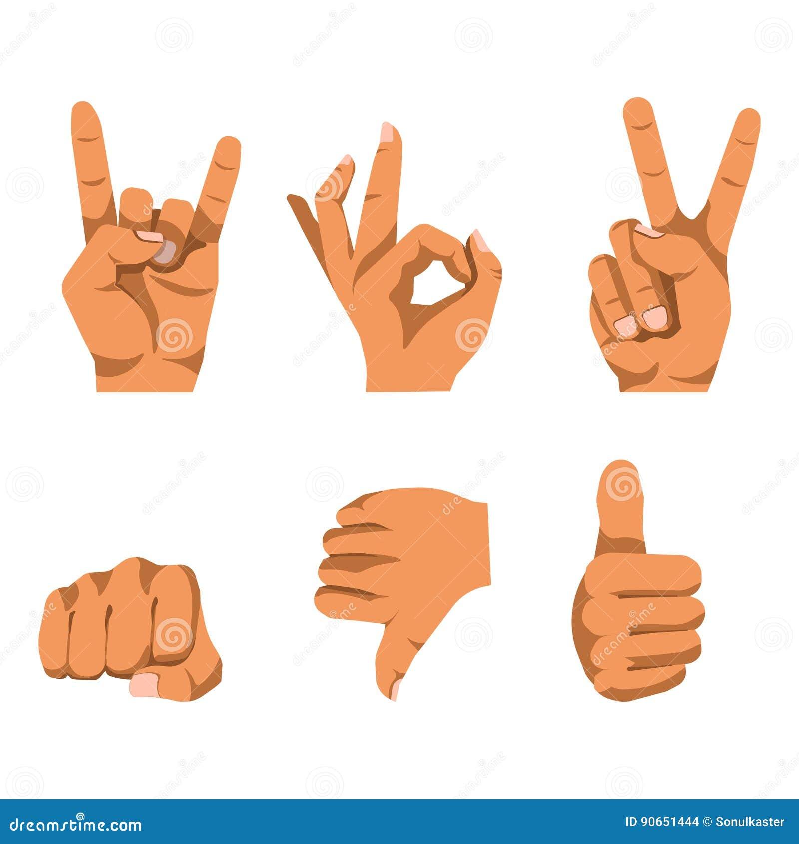 Nonverbale kommunikation gestik