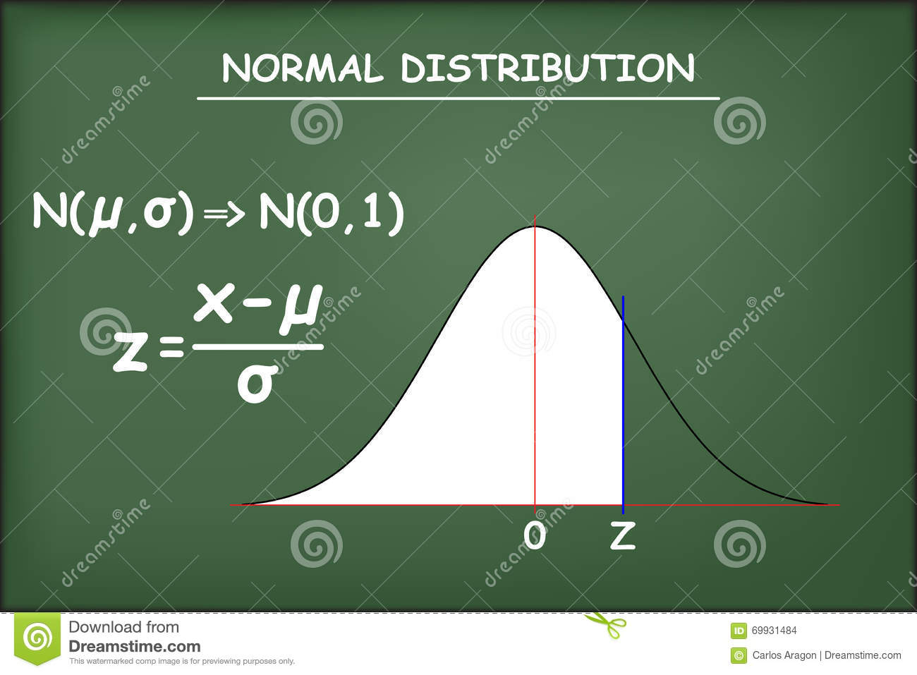 using probability distribution in research simulation paper Estimation the system reliability using weibull distribution  simulation procedure using monte  a distribution's probability plotting paper is.