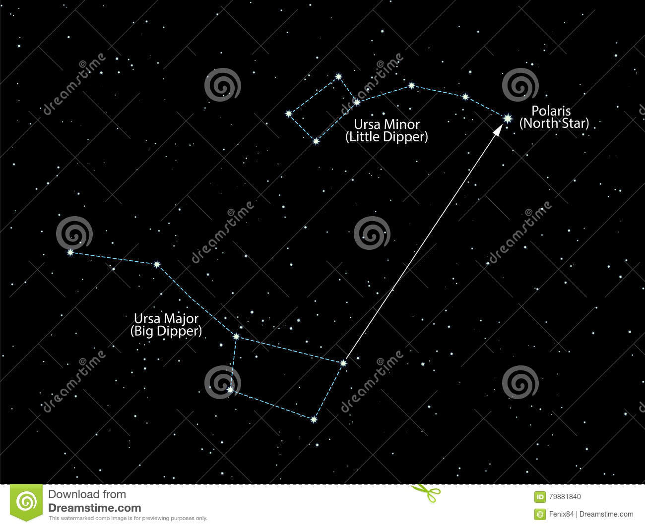 North star Polaris. Night starry sky with with constellations o