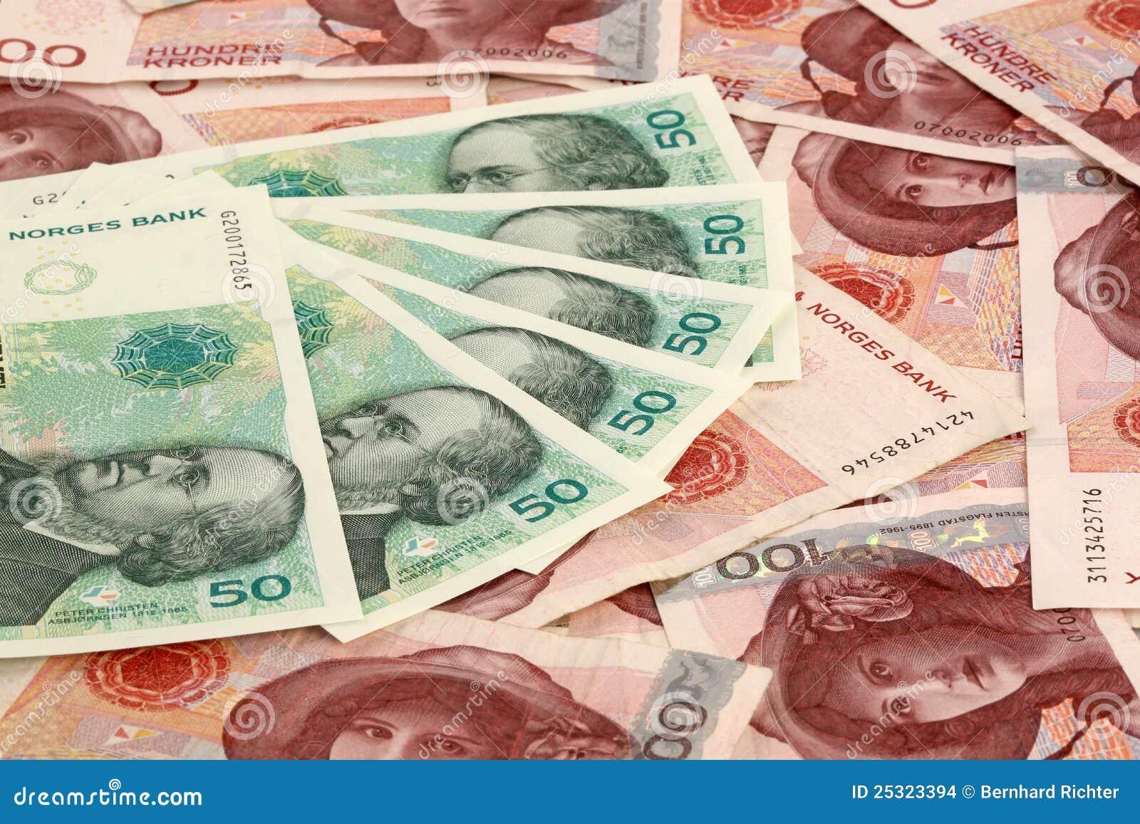 business management finance time value money paper