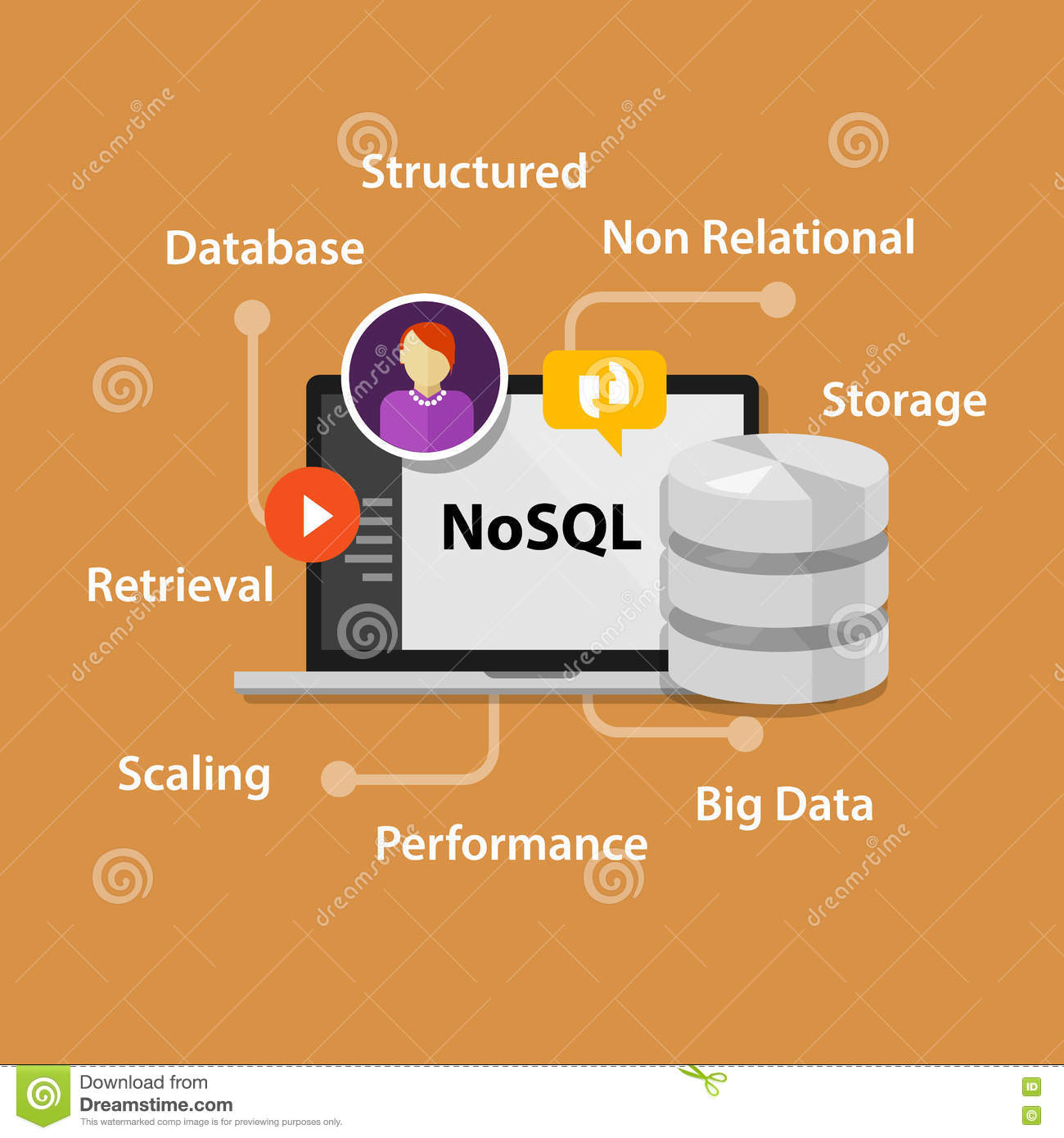 NoSQL Non Relational Database Concept Stock Vector - Image: 75659765