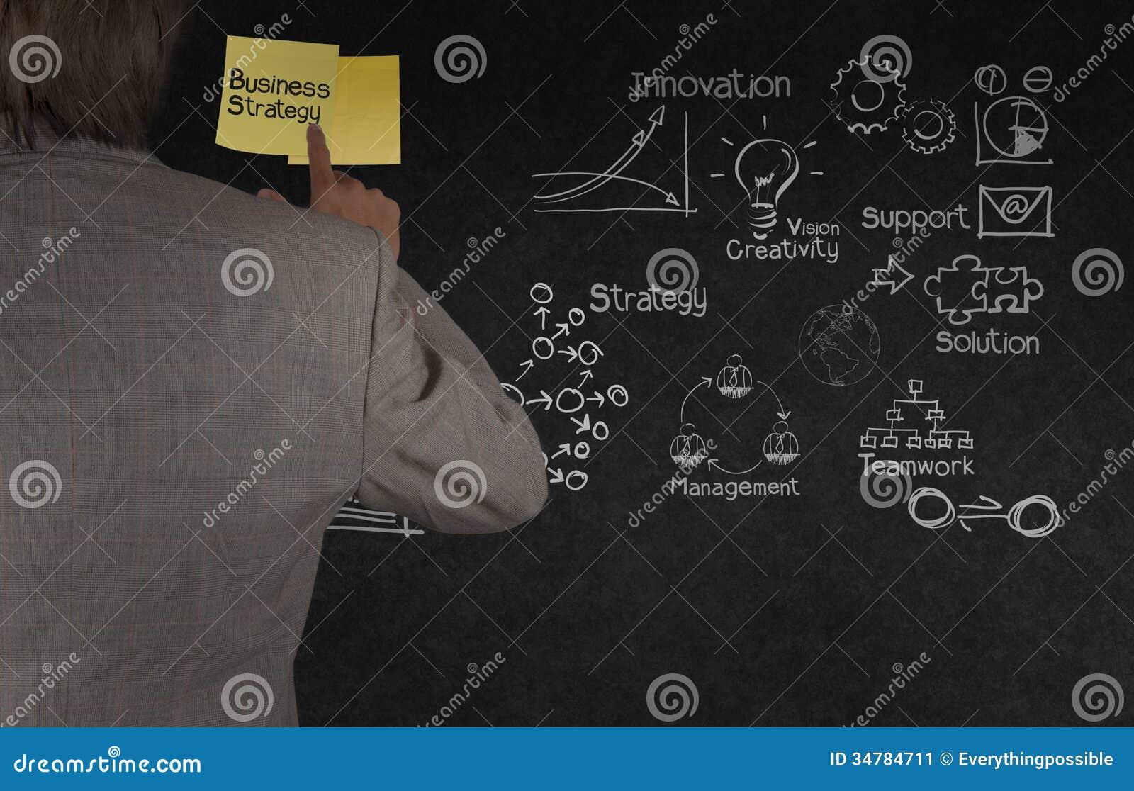 Nota pegajosa del tacto de la mano del hombre de negocios con estrategia empresarial