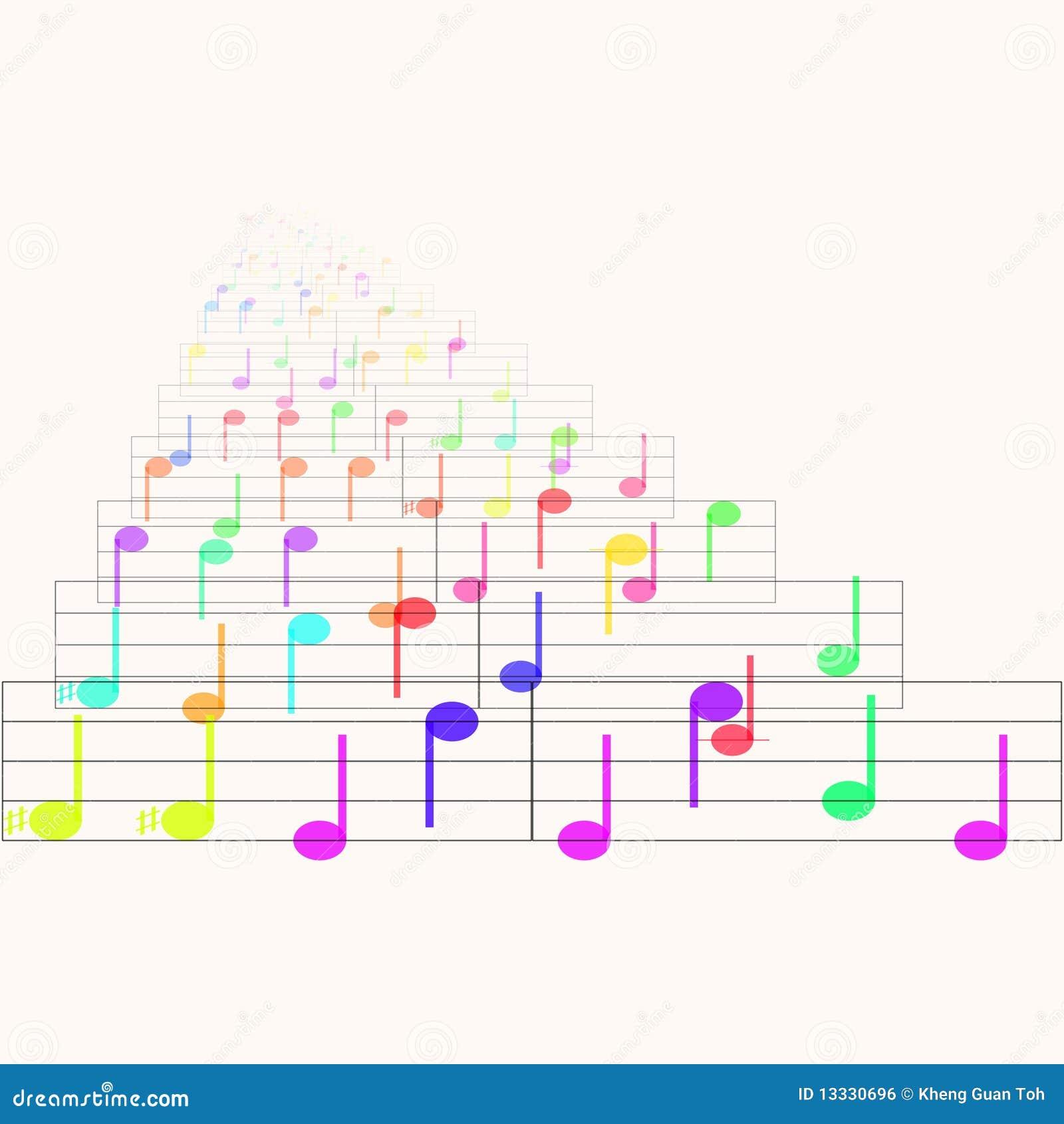 Notatki kolorowy muzyczny prześcieradło