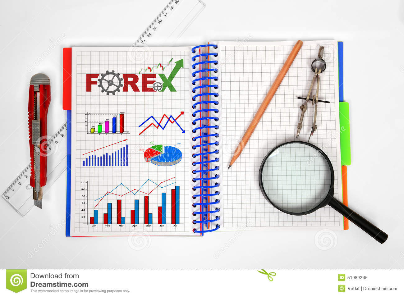Forex charting tools