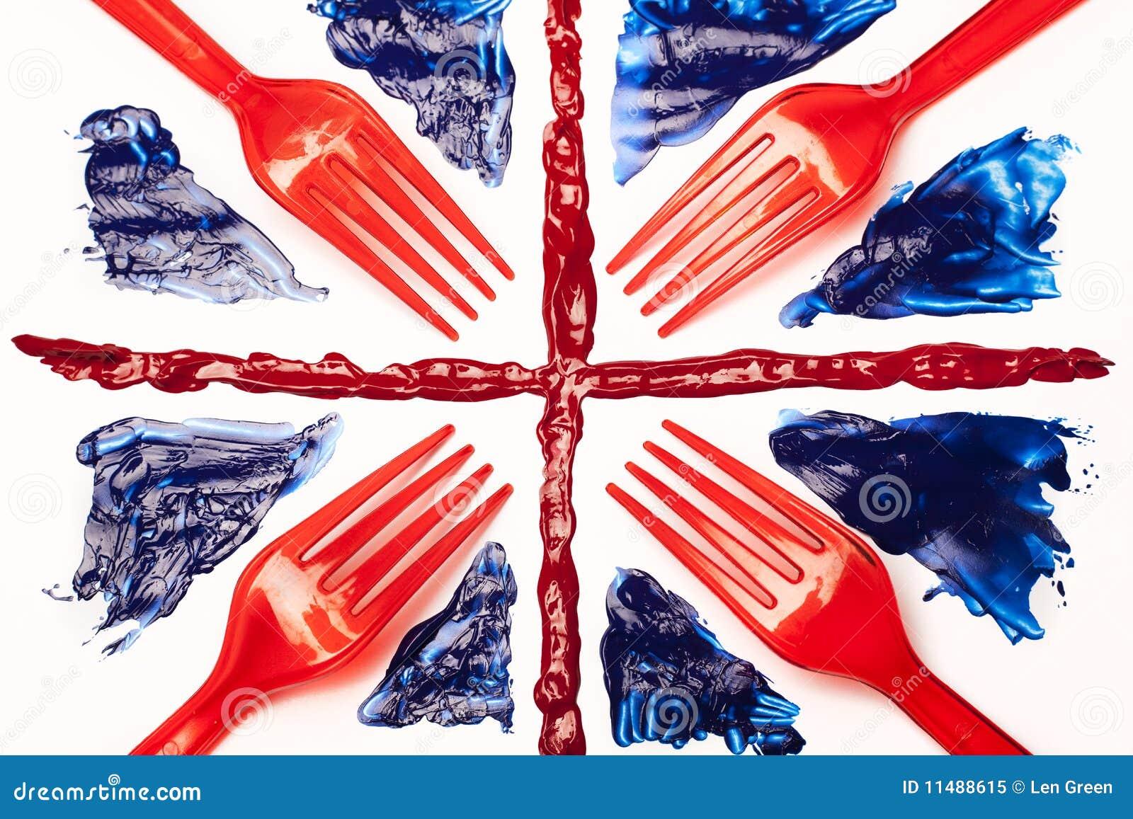 Nourriture britannique