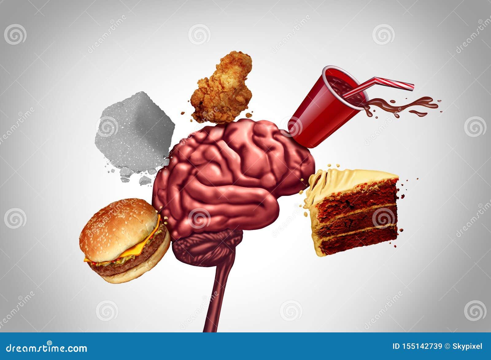Nourriture industrielle Brain Health