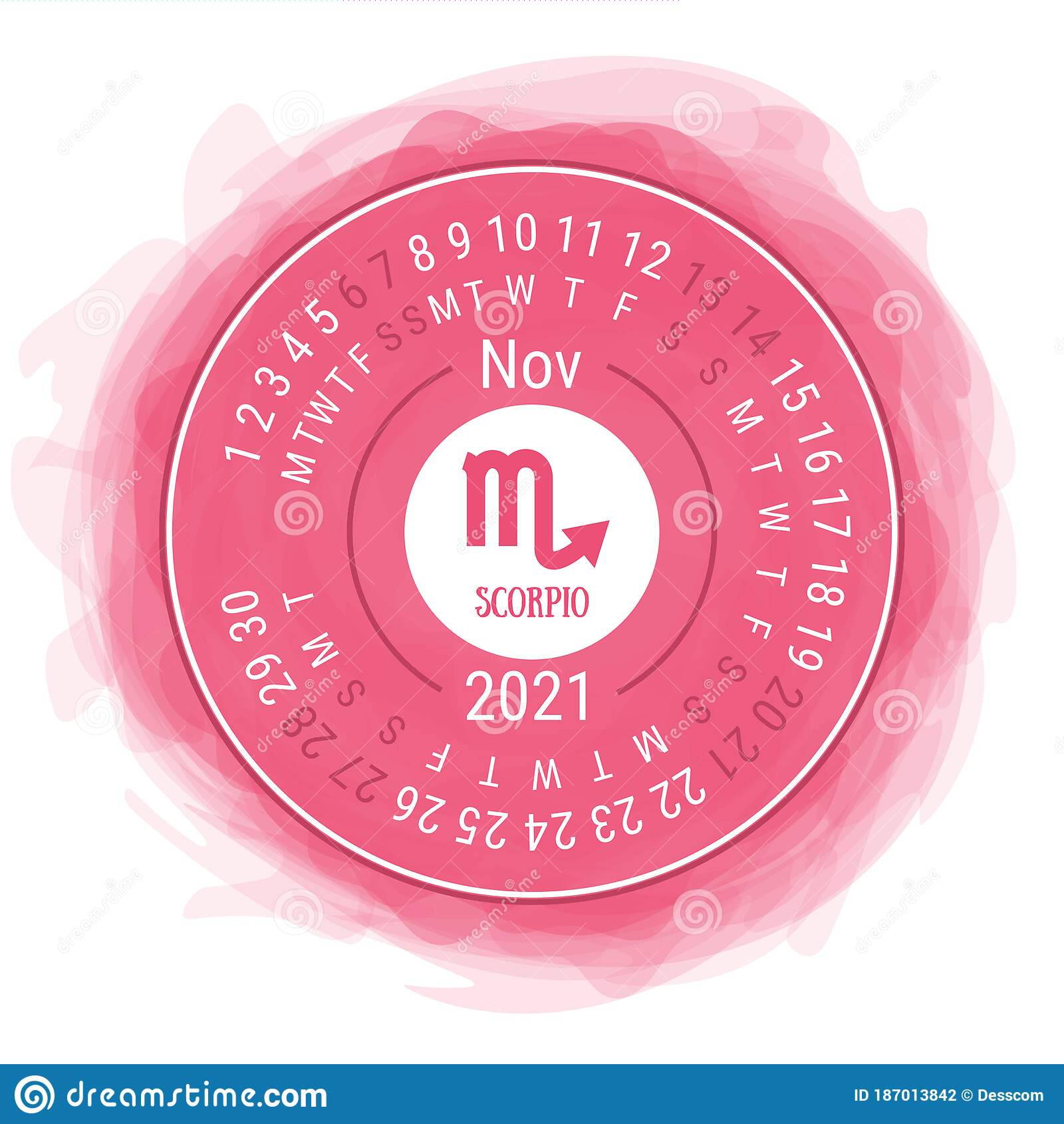 Scorpio horoscope november 2021