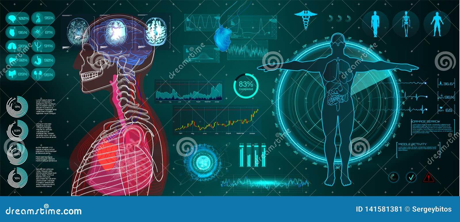 Nowożytny medyczny interfejs dla monitorować ludzkiego skanerowanie i analizę
