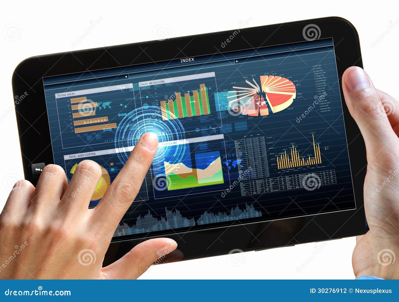 Nowożytna informatyka w biznesie