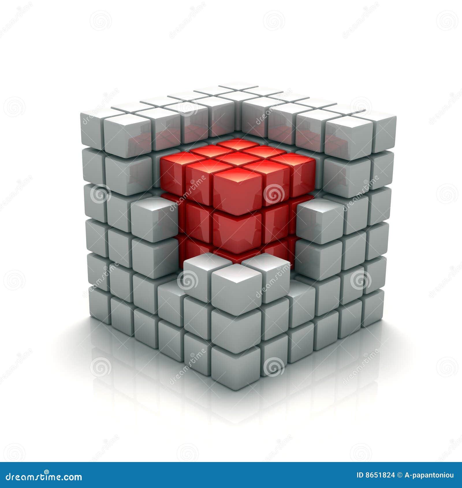 Noyau cubique