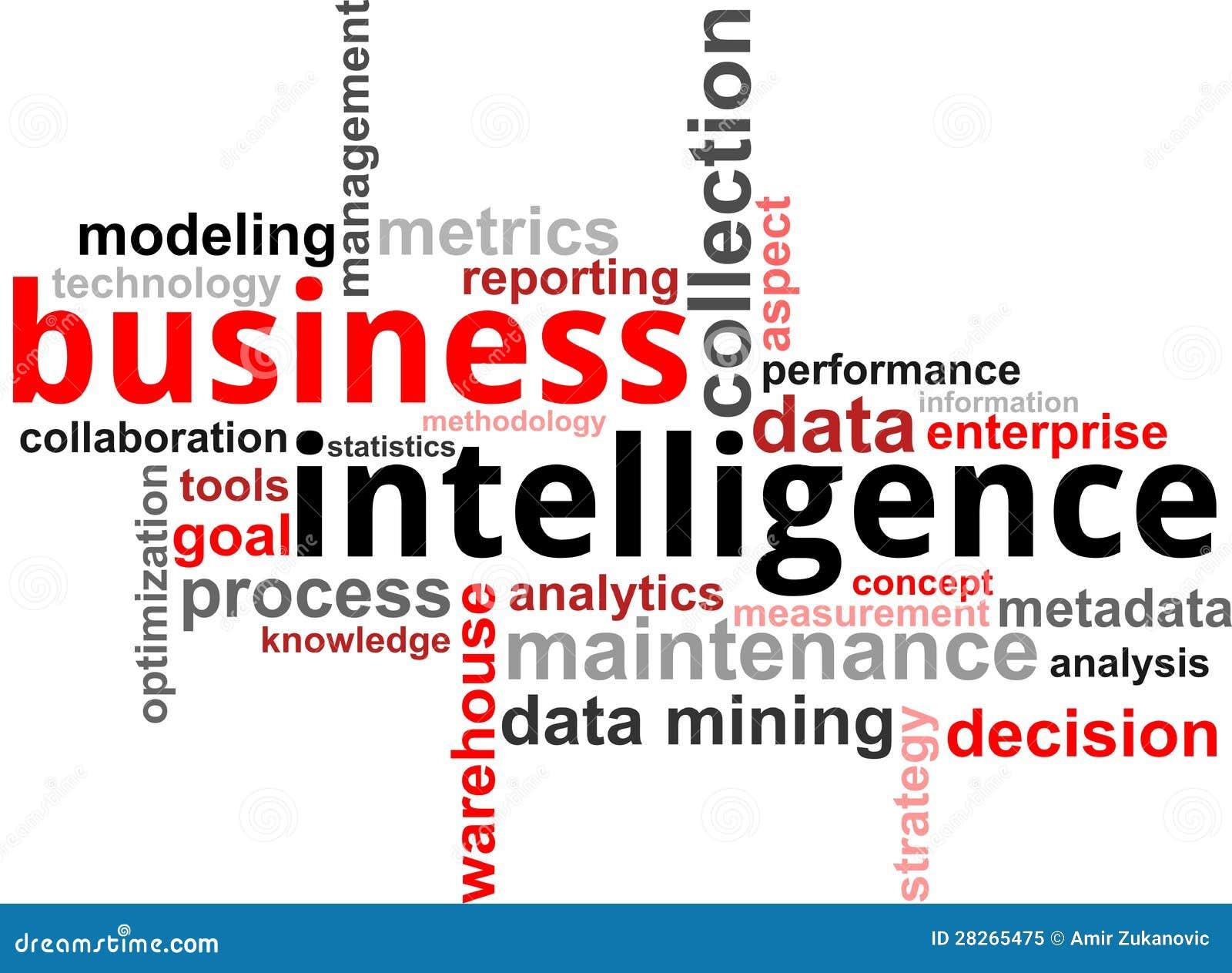 Nuage de mot - business intelligence