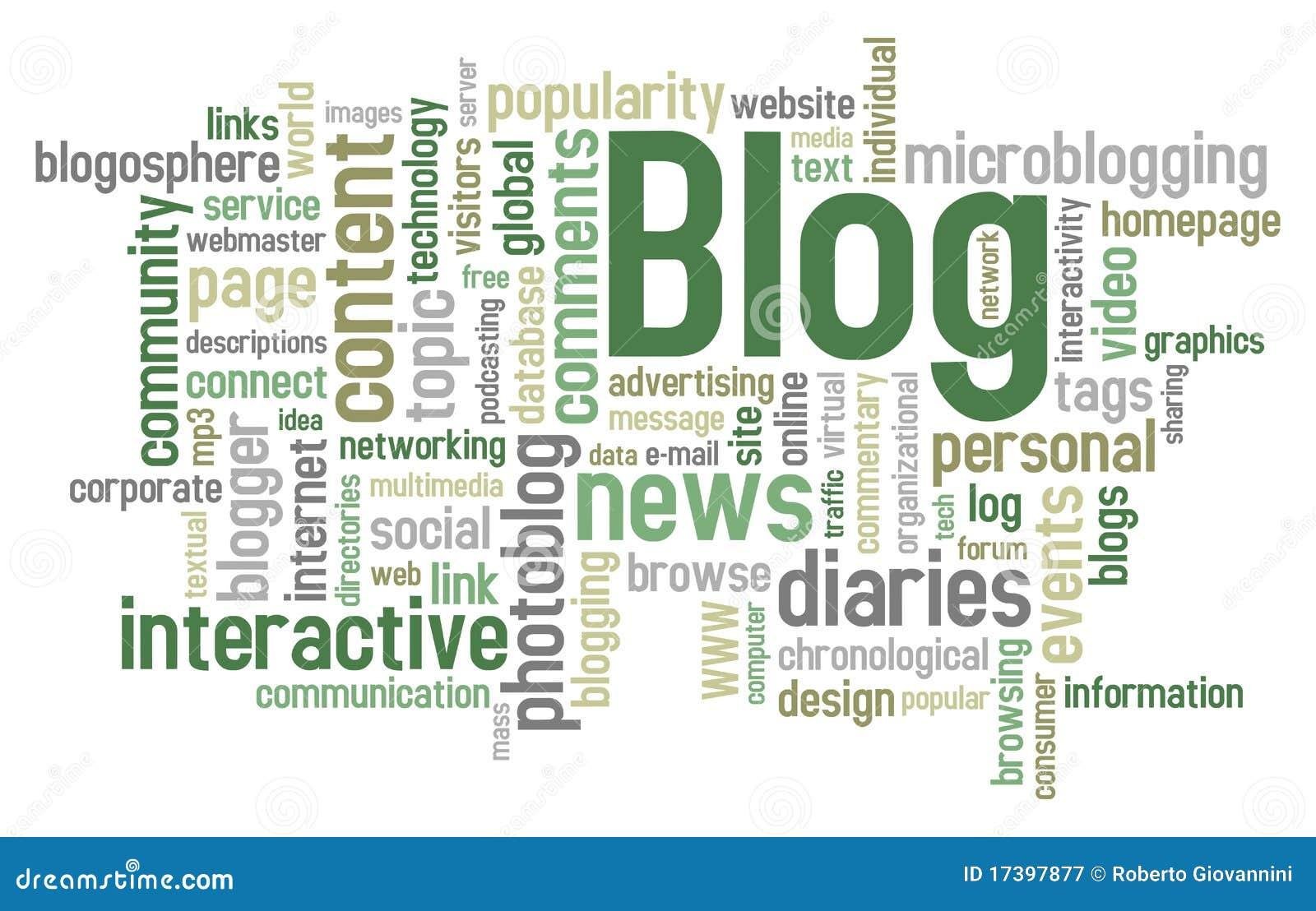 Nuage de mot de blog