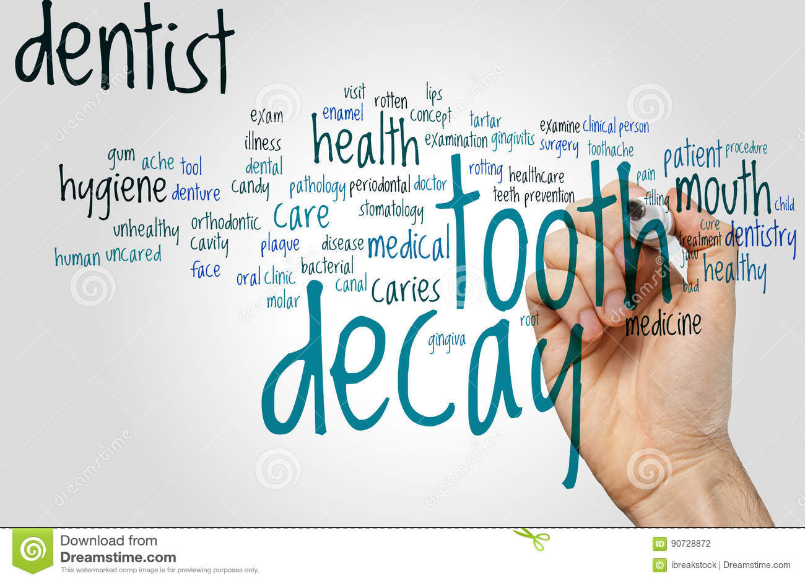 Nuage de mot de carie dentaire