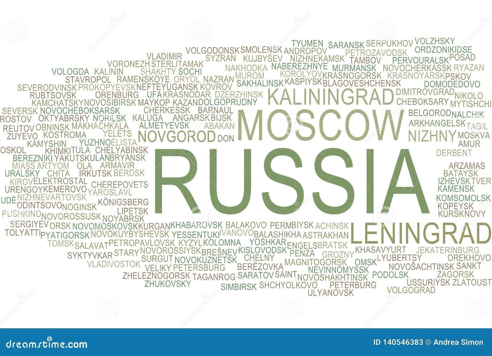 Nuage de mot de la Russie