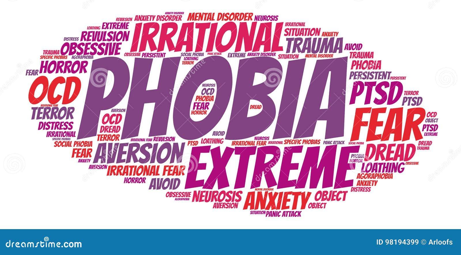 Nuage de Word de phobie illustration stock. Illustration du névrose ...