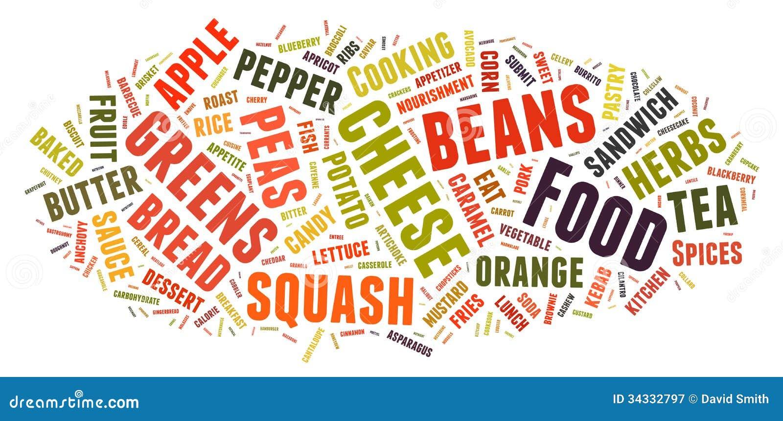 Nuage de Word montrant des mots traitant la nourriture
