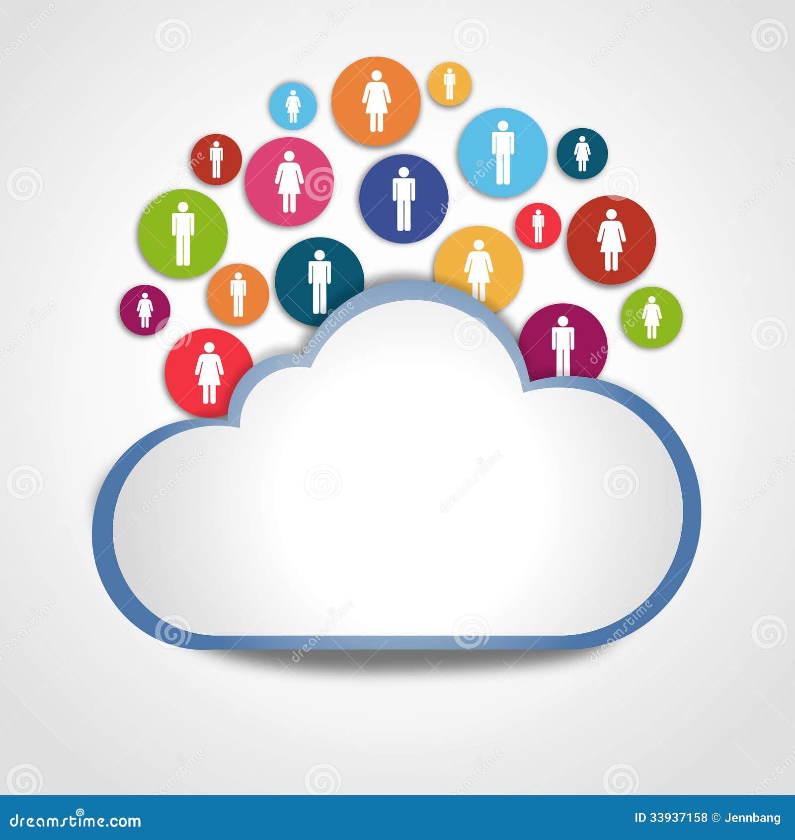 Nube de Internet con la gente social