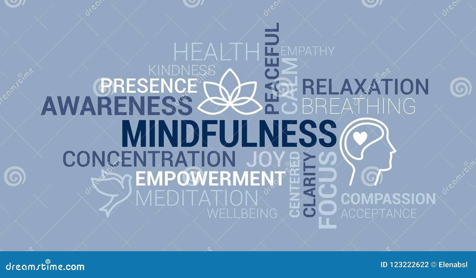 Nube de la etiqueta del Mindfulness y de la meditación