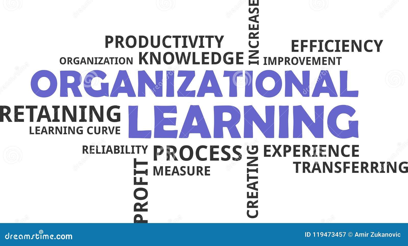 Nube de la palabra - aprendizaje de organización
