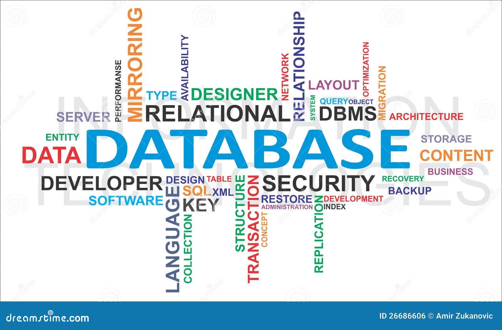 Nube de la palabra - base de datos