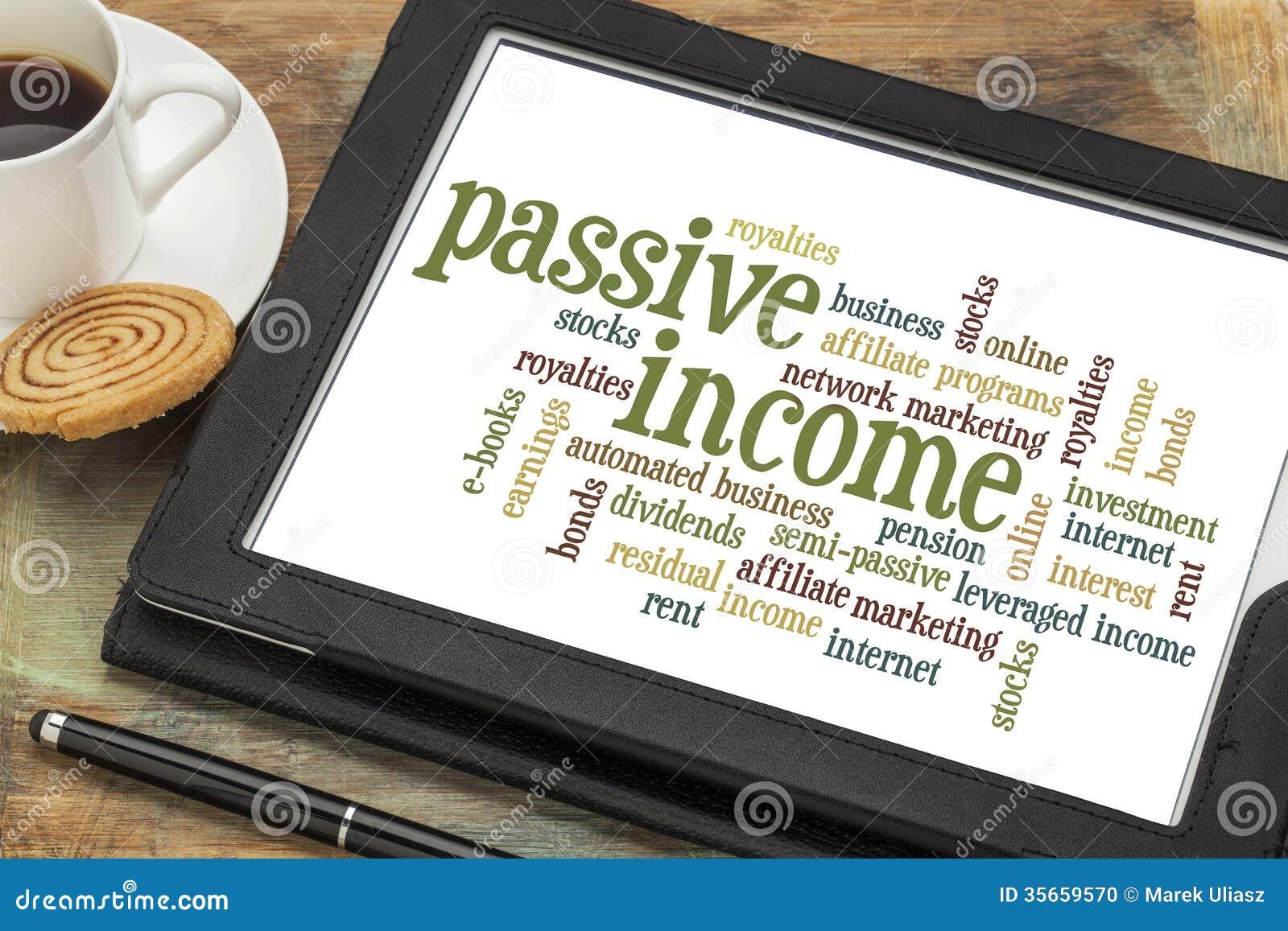 Nube de la palabra de la renta pasiva