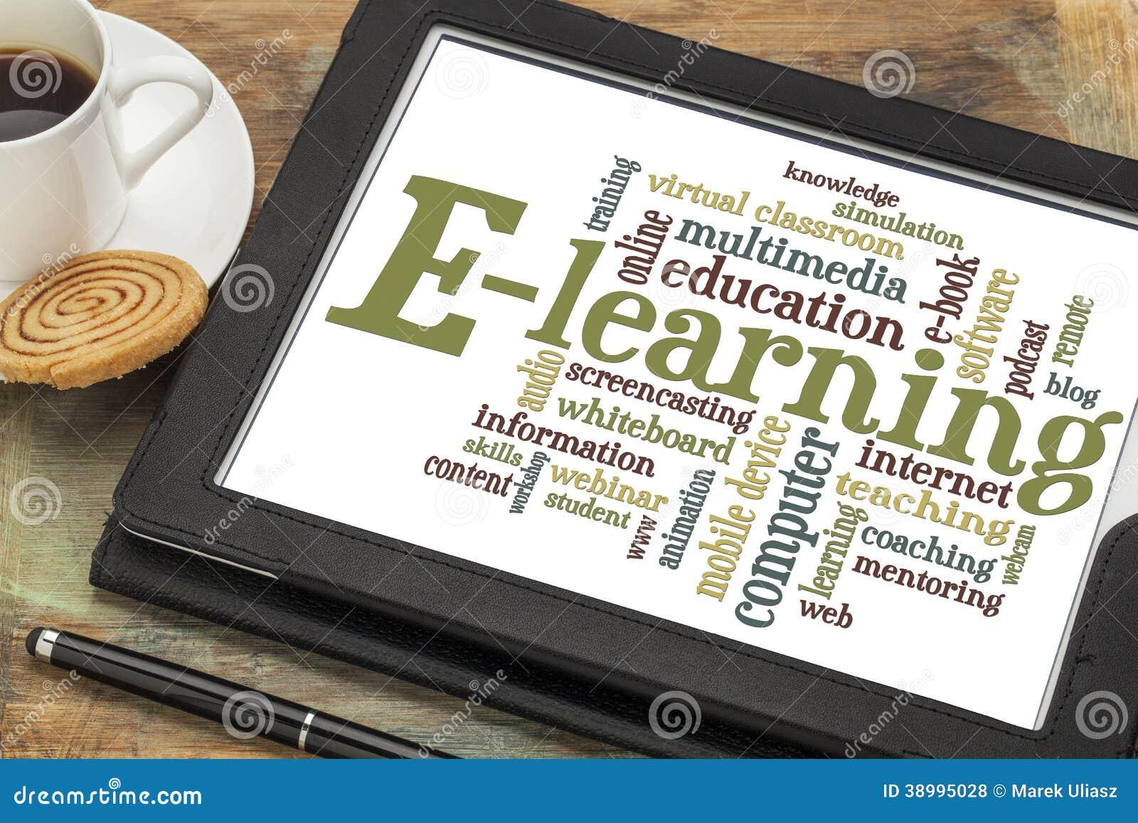 Nube de la palabra del aprendizaje electrónico