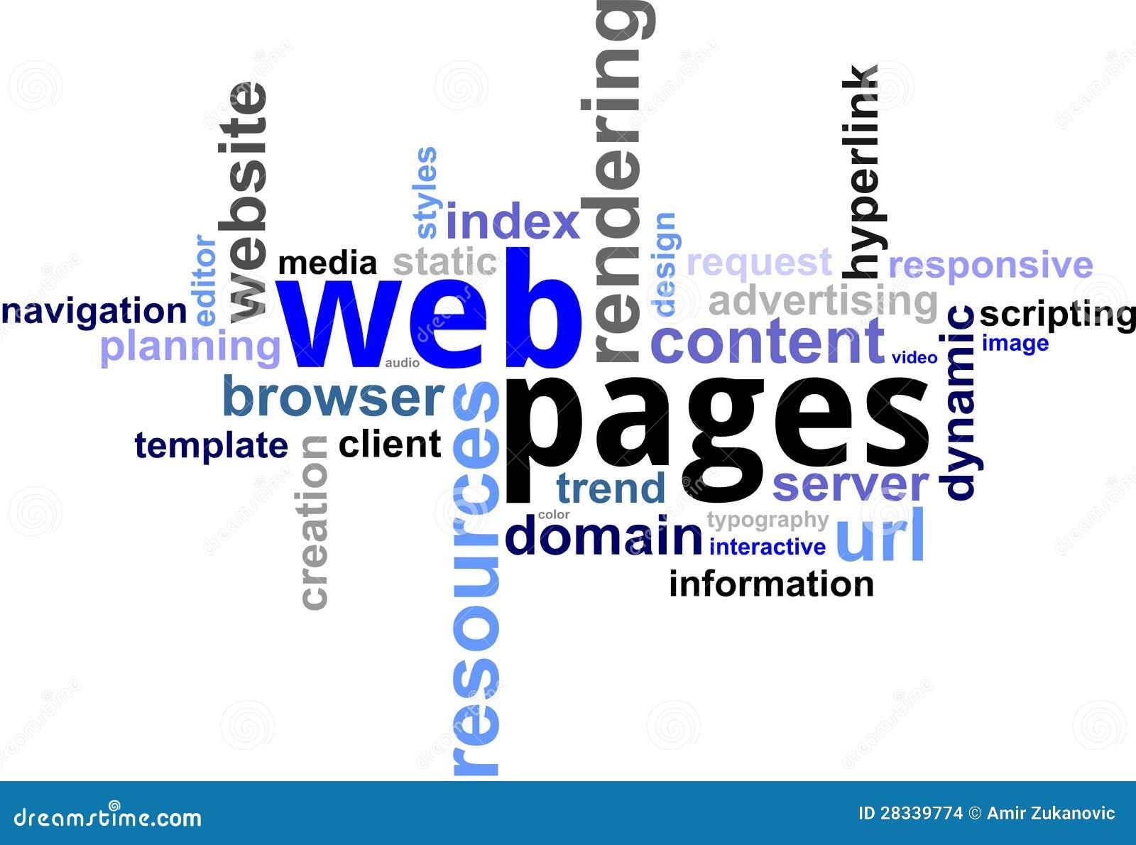 Nube de la palabra - Web pages