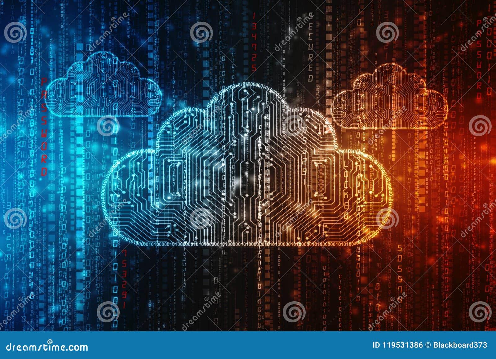 2.a nube que computa, concepto computacional de la representación de la nube