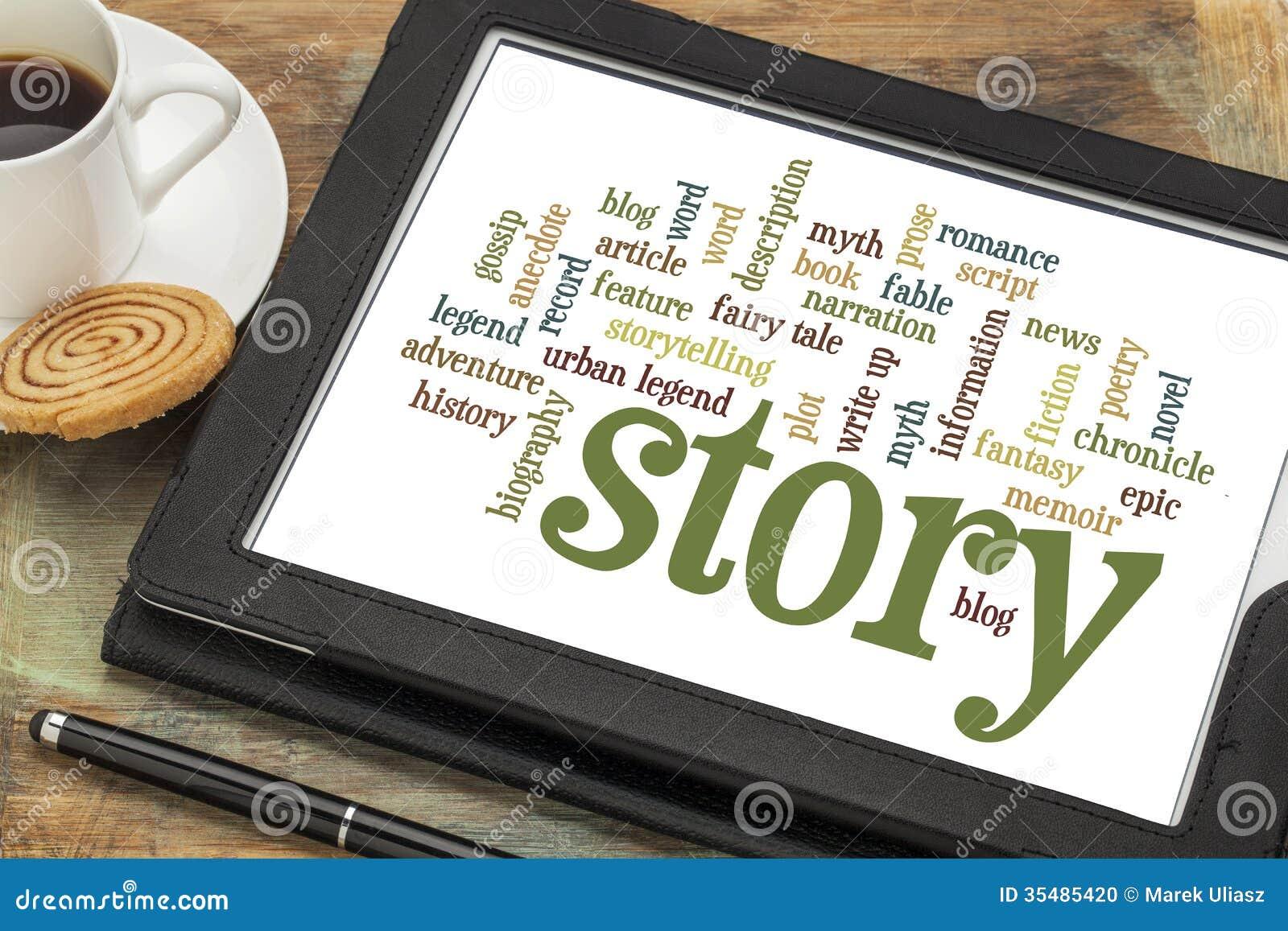 Nubes de la palabra de la historia y de la narración