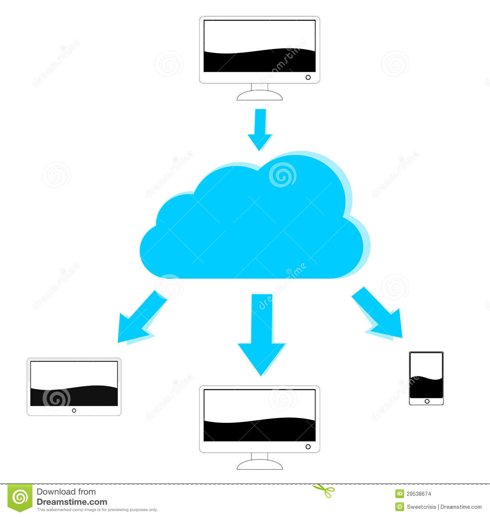 Nuble-se a ilustração do computador