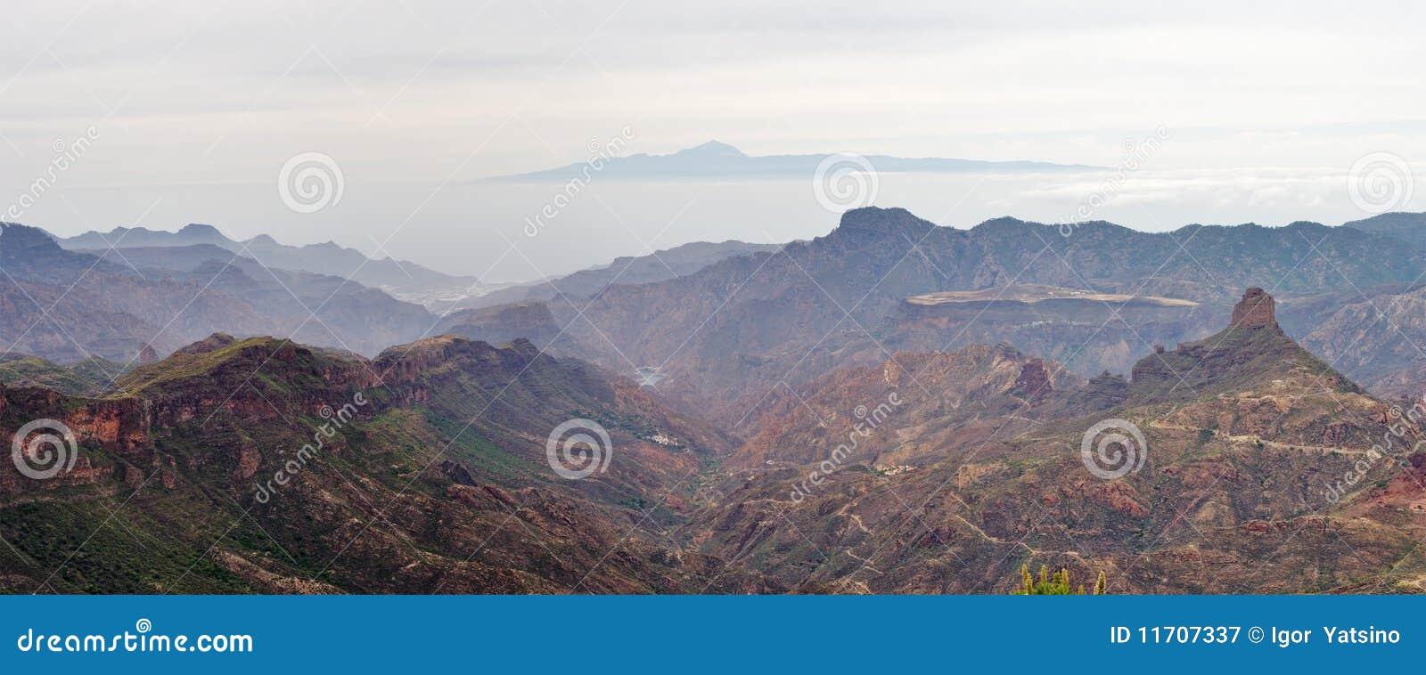 Nublo roque视图