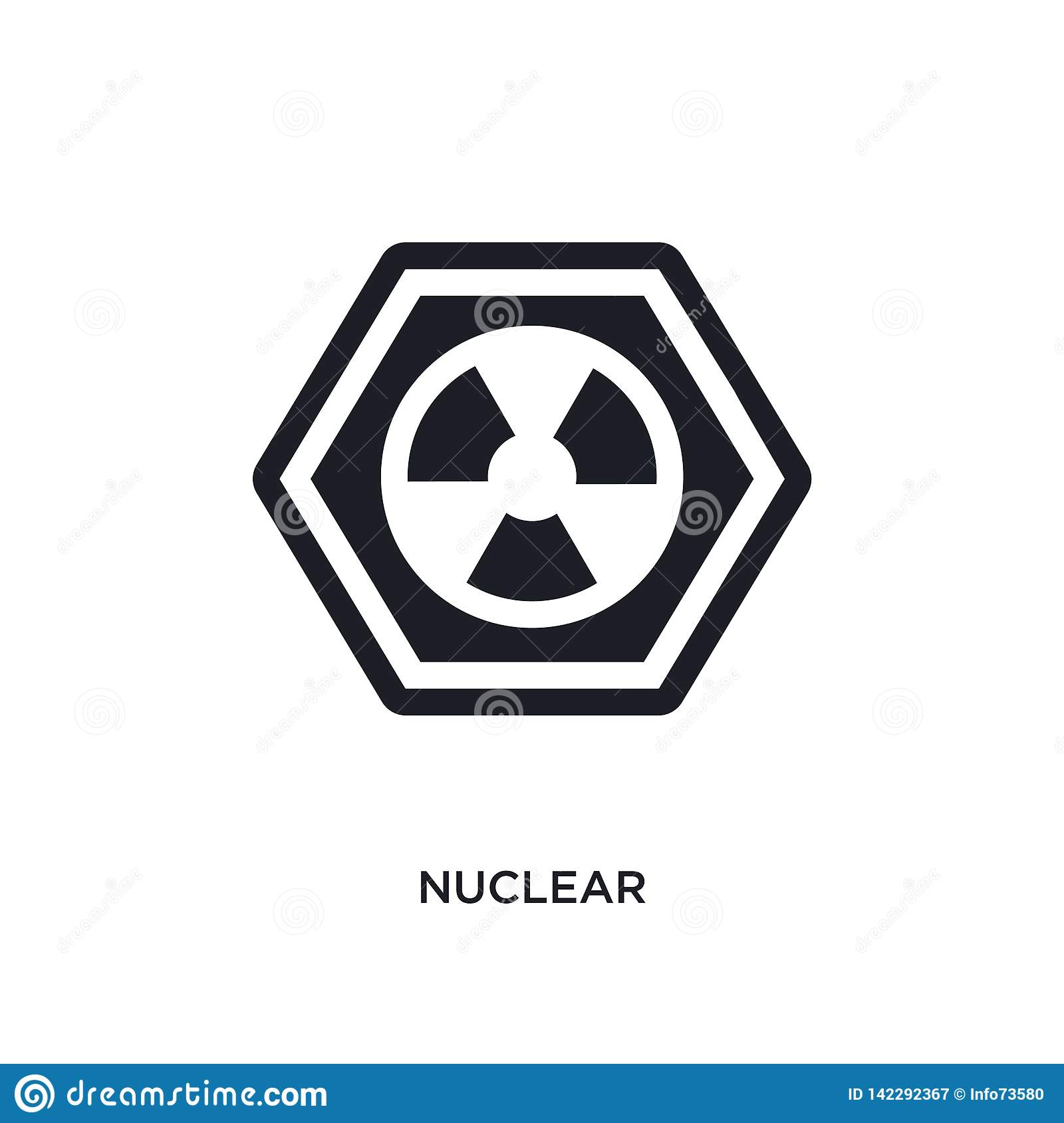 nuclear detecto basic elements - 800×800