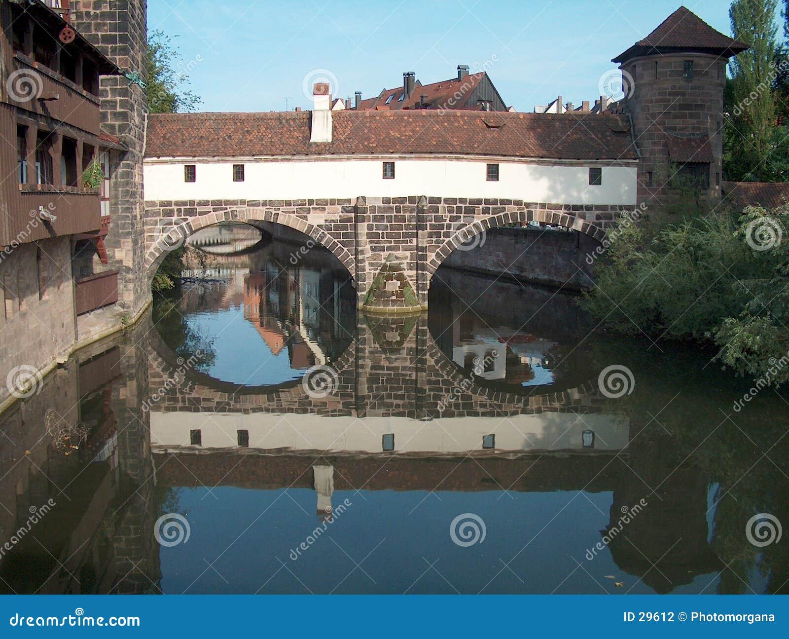 Nuernberg - Alemanha
