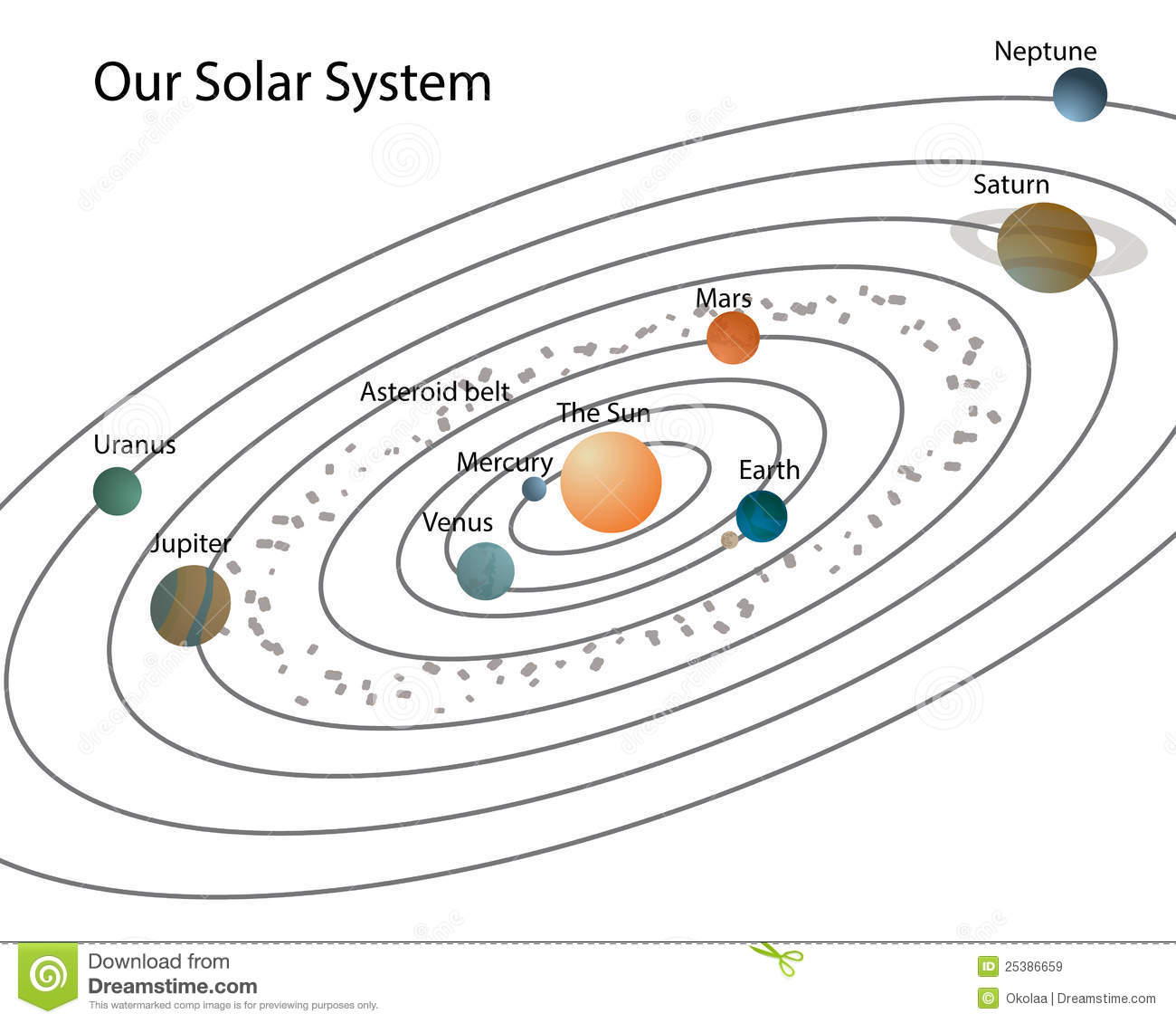 printable solar system diagram