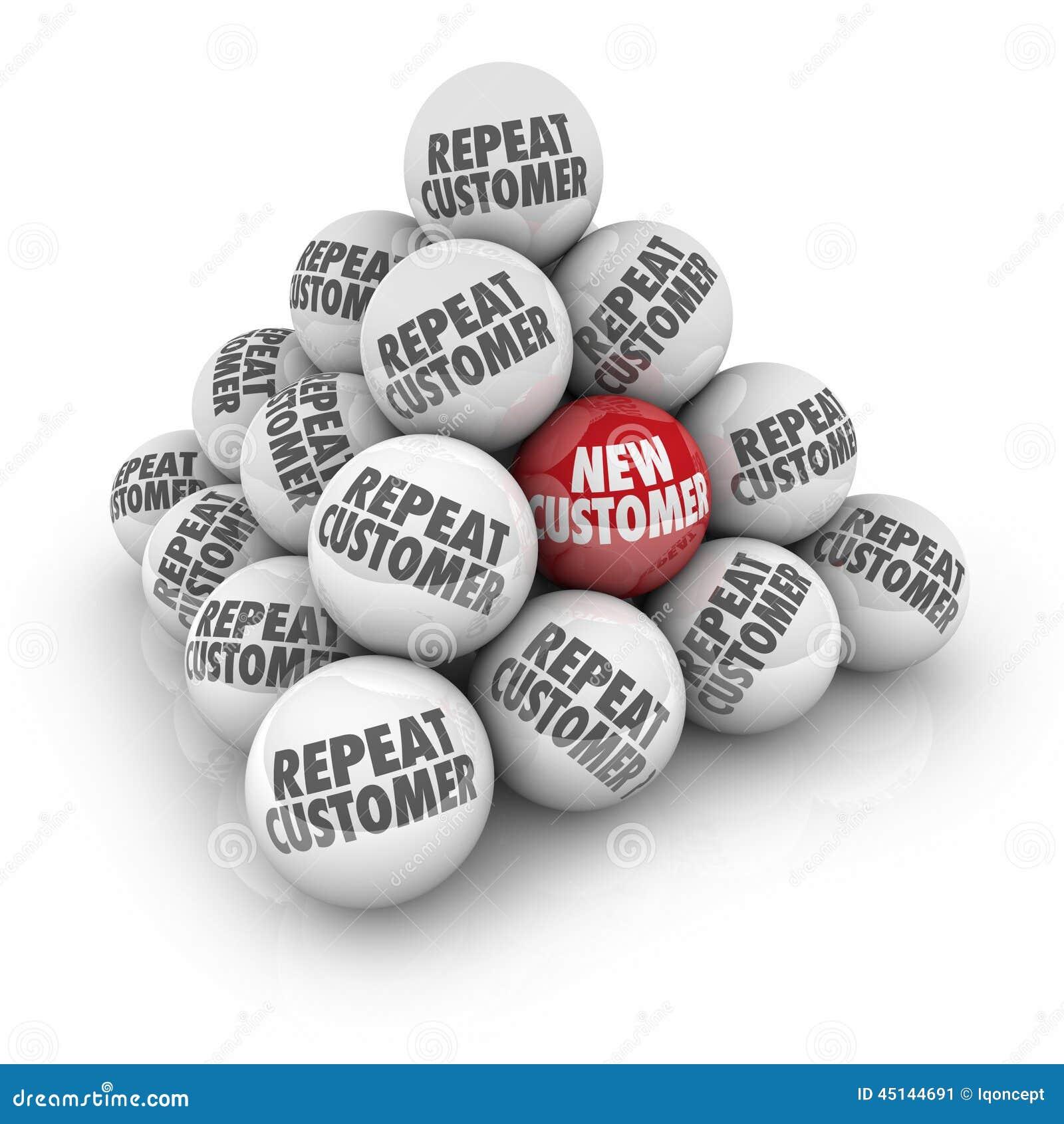 Nueva pirámide de la bola del márketing de publicidad del cliente del cliente repetido