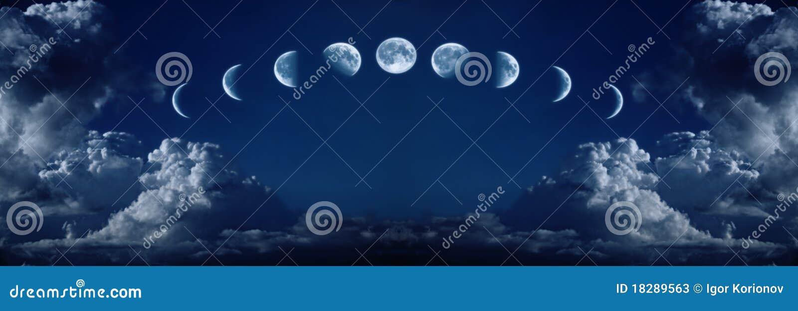 Nueve fases del ciclo de crecimiento completo de la luna