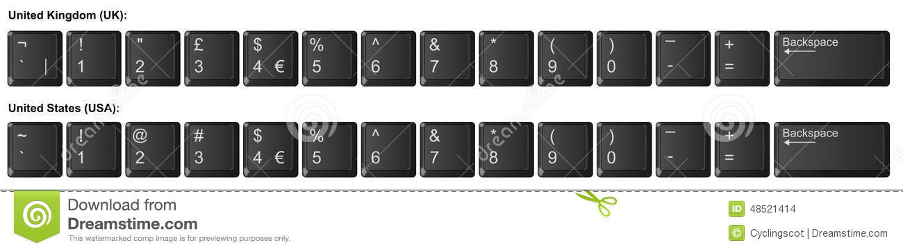 how to change from us keyboard to uk