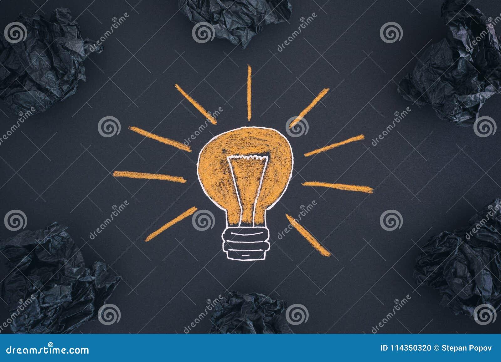Nuovo concetto di idea