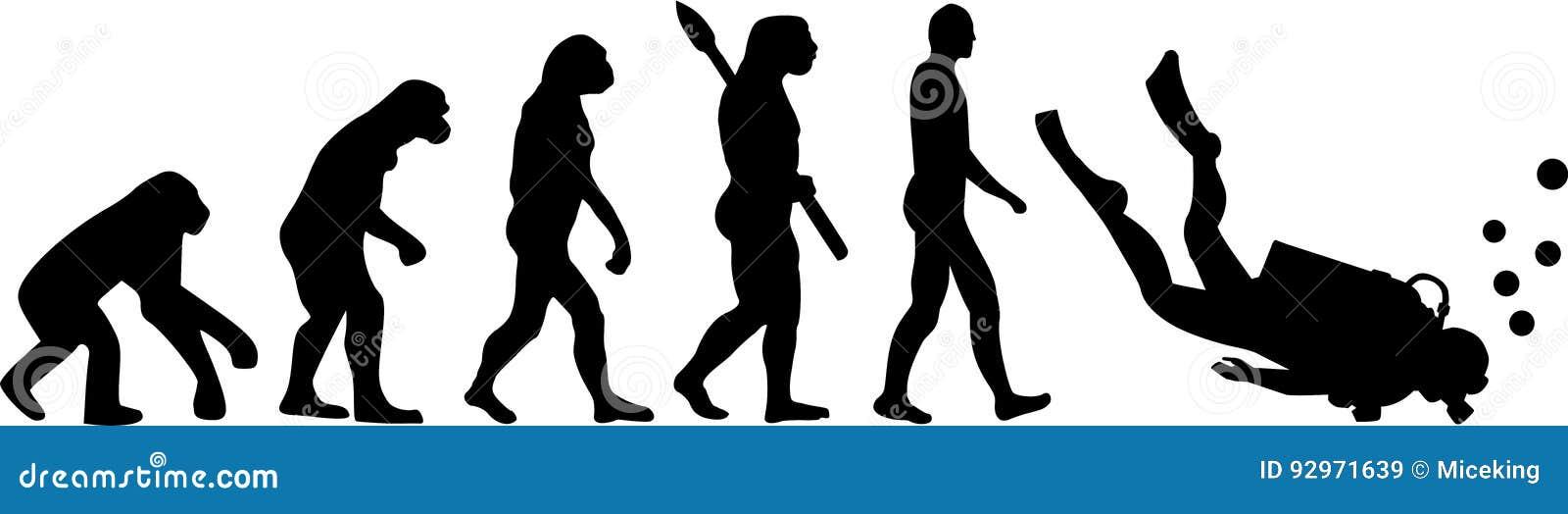 Nurek ewolucja