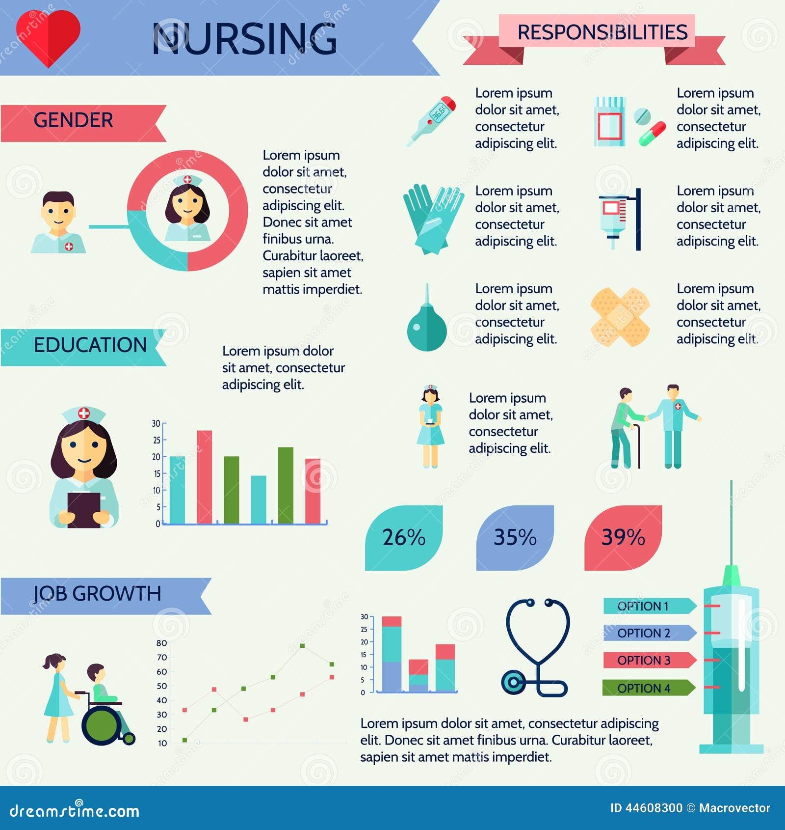 nursing education clip art free