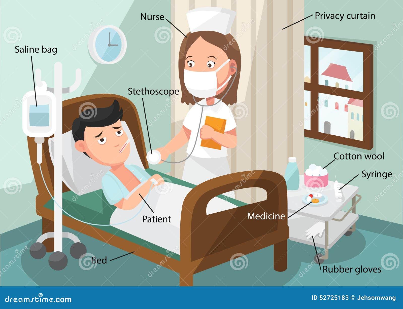 Kết quả hình ảnh cho hospital room vocabulary