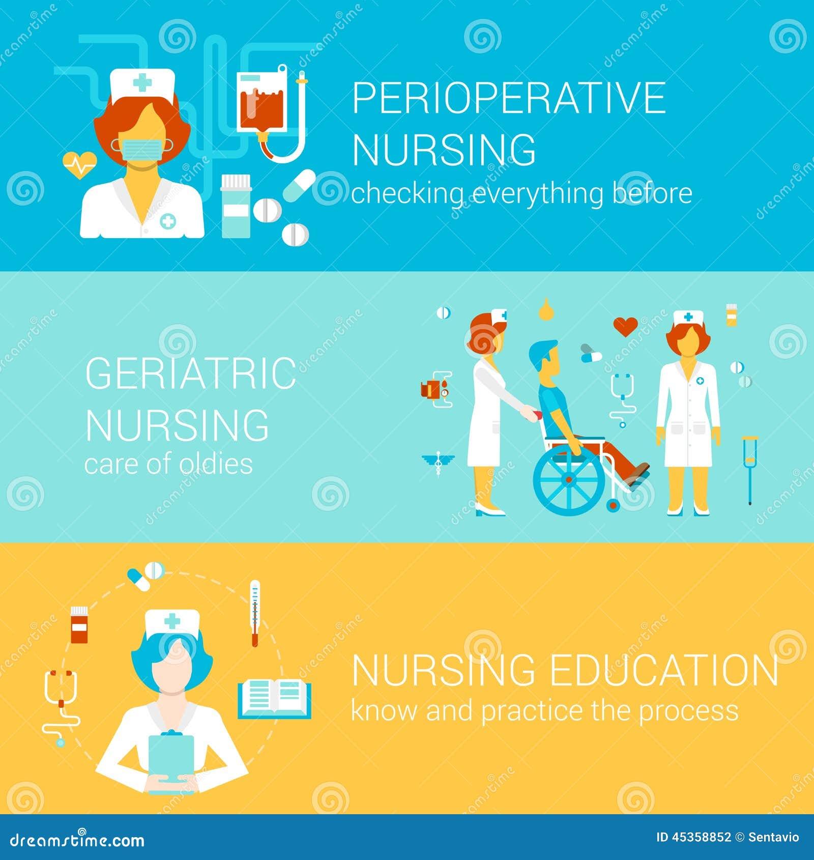Geriatric Nursing Care in the Acute Hospital Setting